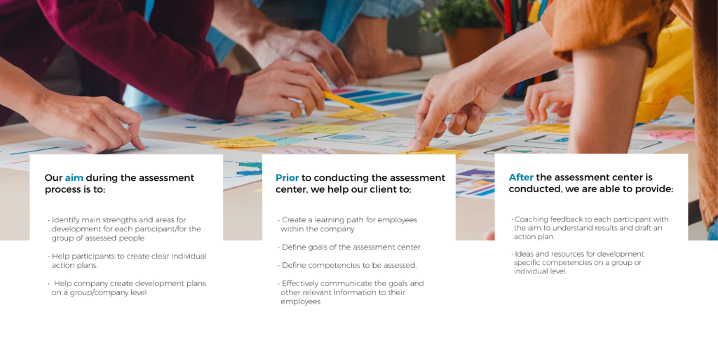 Steps in assessment process in our HR education